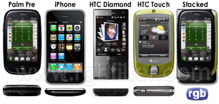Palm Pre iPhone HTC Diamond Touch size comparison