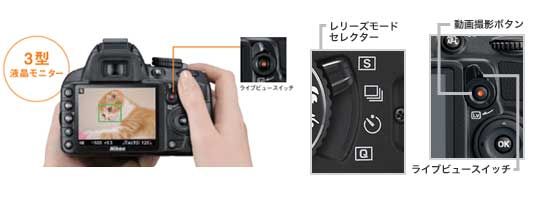 nikon d3100 officially announced by nikon rgbfilter rh rgbfilter com Nikon D3100 Camera Nikon Digital SLR Camera